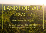 Coosa Mtn. Land for Sale in Shelby County